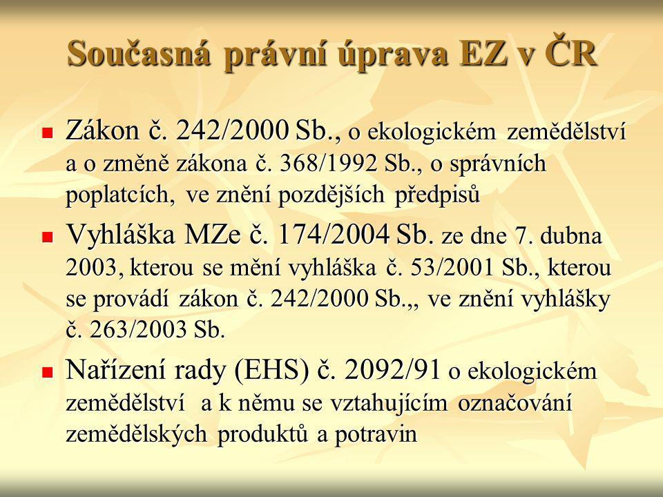 Současná právní úprava EZ v ČR