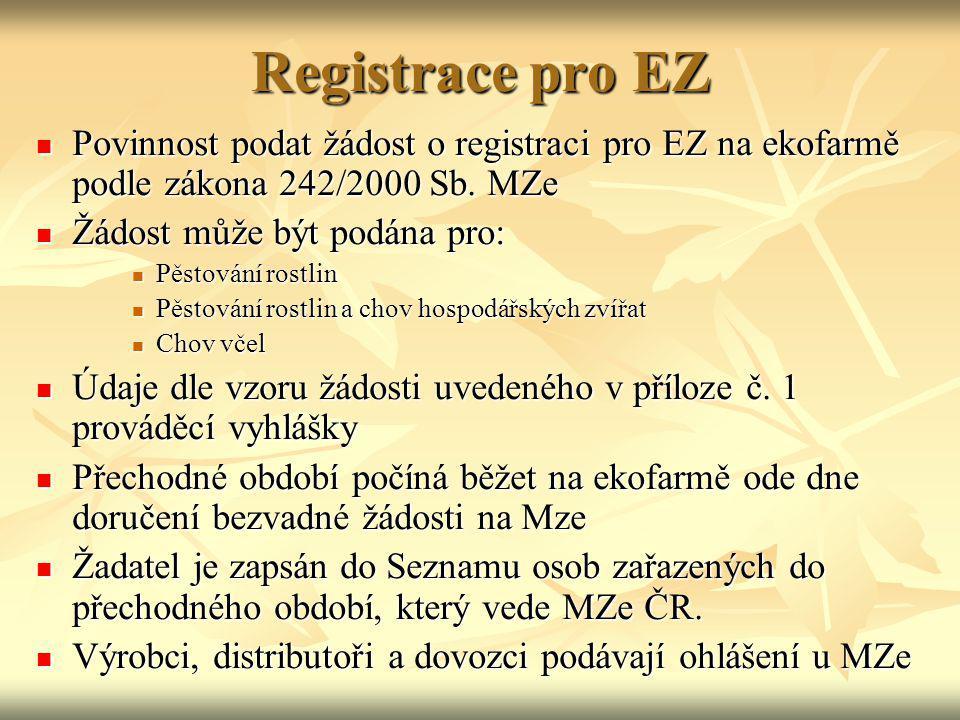 Registrace pro EZ Povinnost podat žádost o registraci pro EZ na ekofarmě podle zákona 242/2000 Sb. MZe.