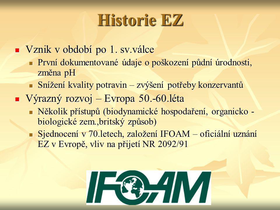 Historie EZ Vznik v období po 1. sv.válce