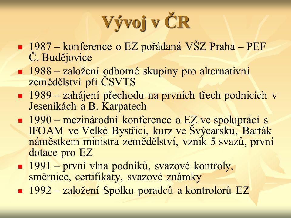 Vývoj v ČR 1987 – konference o EZ pořádaná VŠZ Praha – PEF Č. Budějovice. 1988 – založení odborné skupiny pro alternativní zemědělství při ČSVTS.