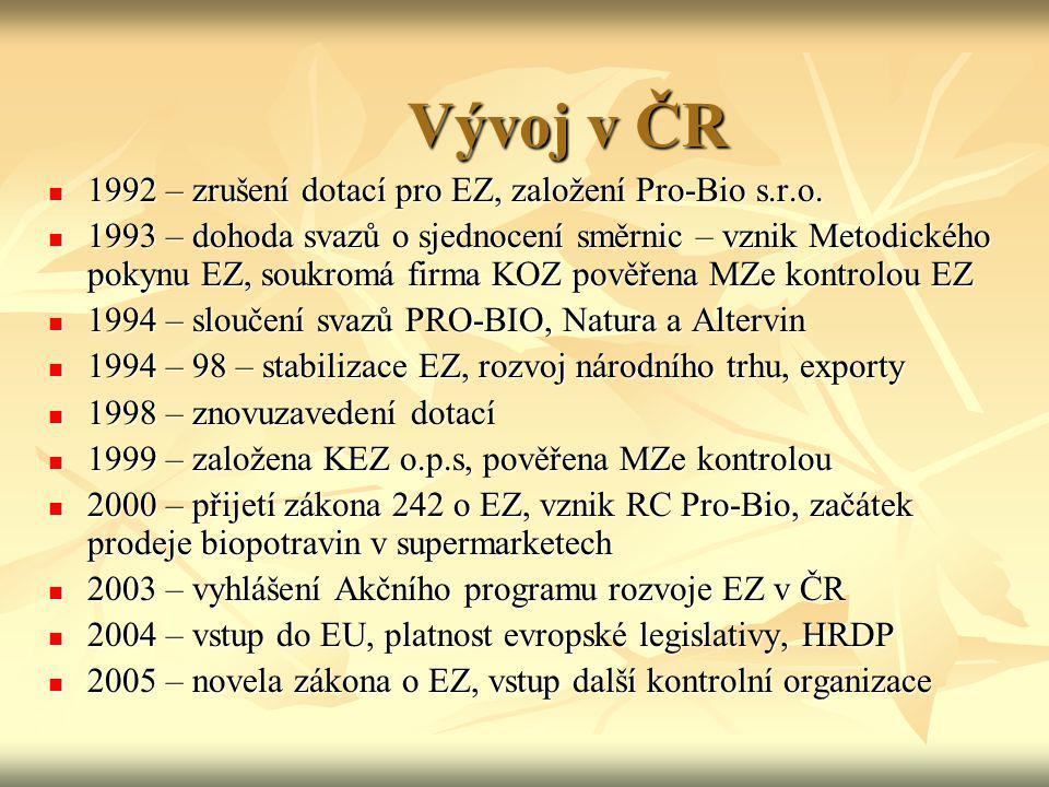 Vývoj v ČR 1992 – zrušení dotací pro EZ, založení Pro-Bio s.r.o.
