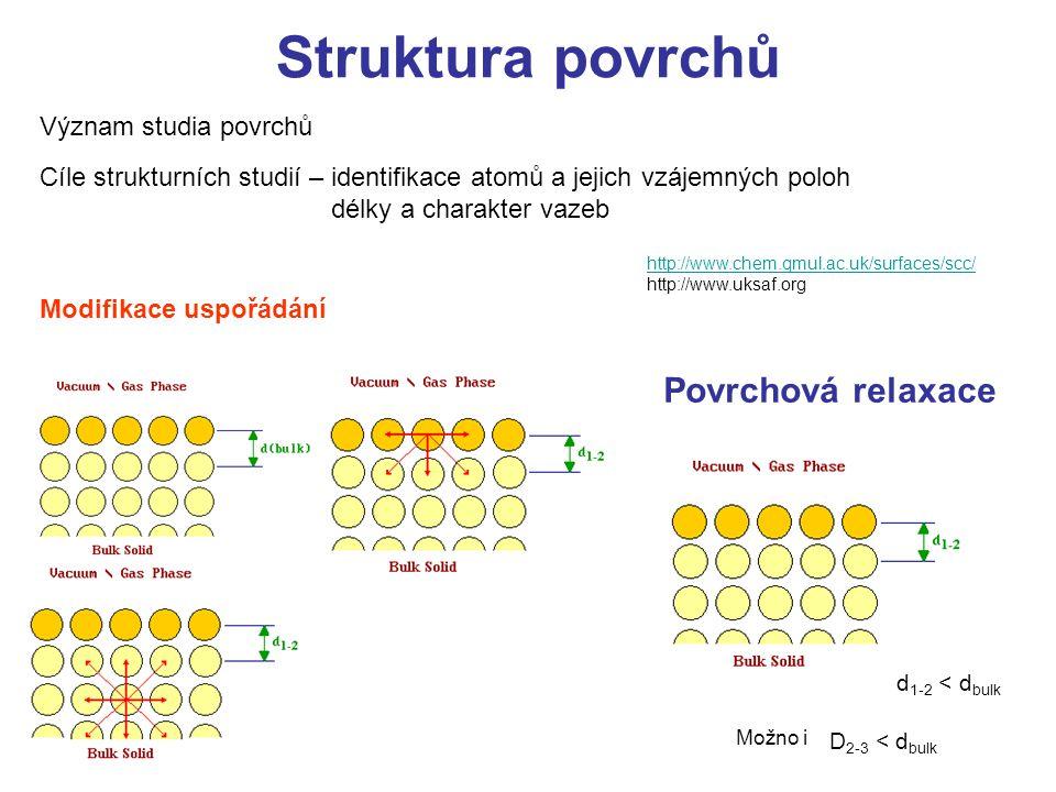Struktura povrchů Povrchová relaxace Význam studia povrchů