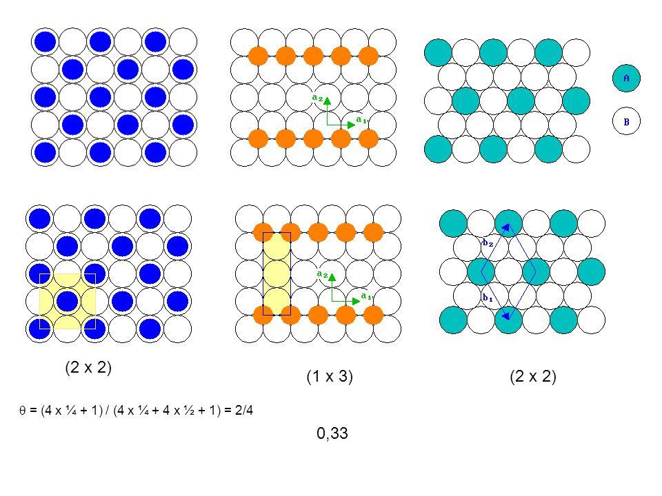 (2 x 2) (1 x 3) (2 x 2) q = (4 x ¼ + 1) / (4 x ¼ + 4 x ½ + 1) = 2/4 0,33