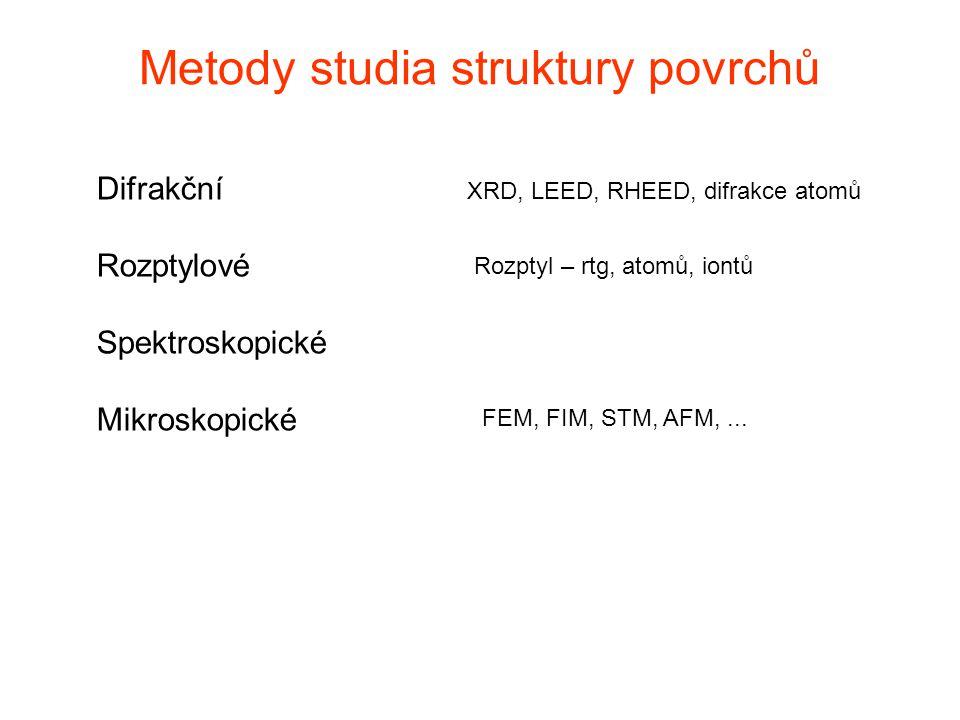 Metody studia struktury povrchů