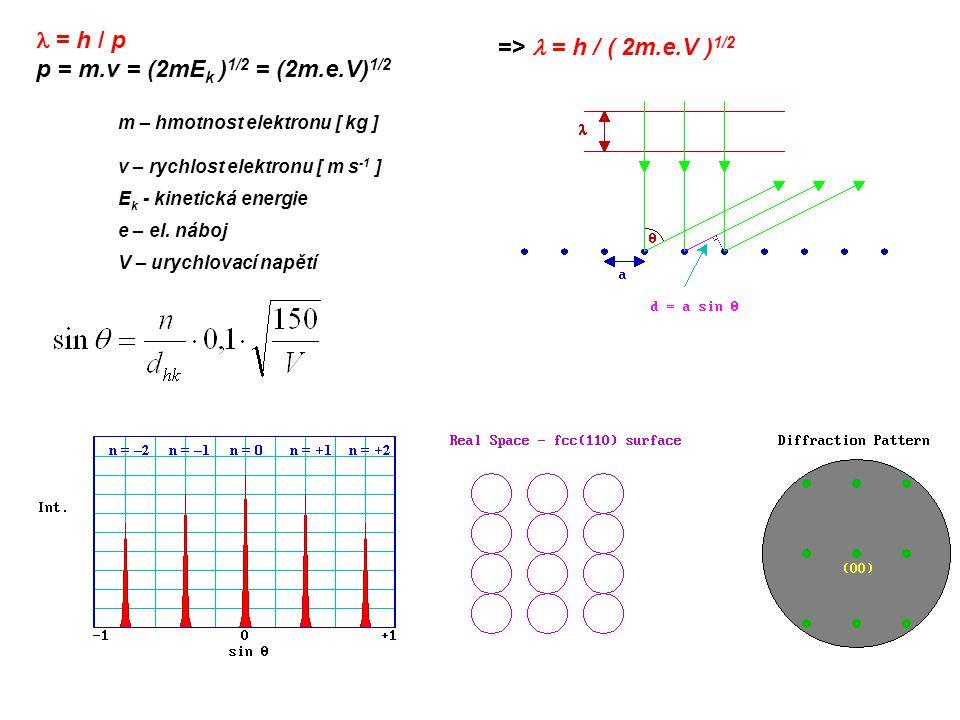 l = h / p => l = h / ( 2m.e.V )1/2