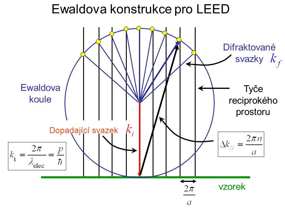 Ewaldova konstrukce pro LEED