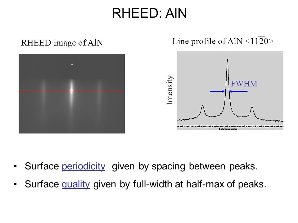 RHEED: AlN Surface periodicity given by spacing between peaks.