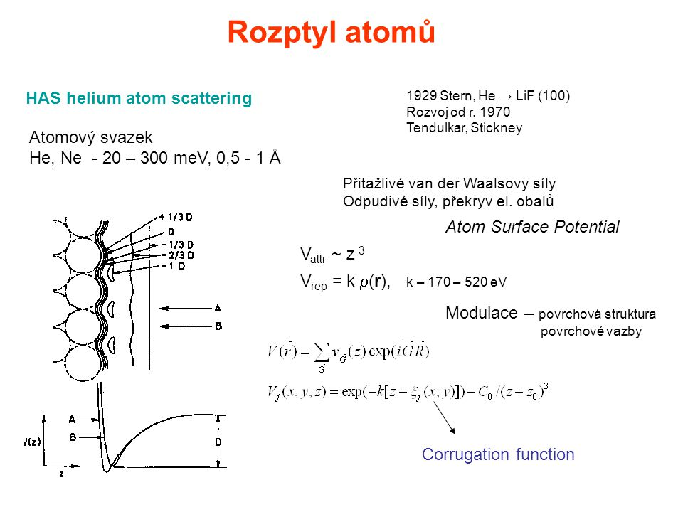 Rozptyl atomů HAS helium atom scattering