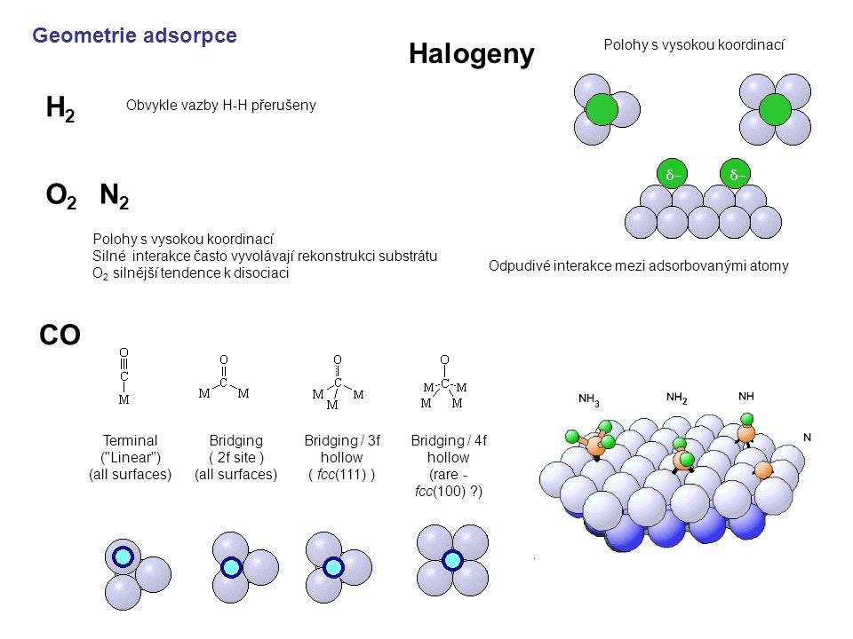 Halogeny H2 O2 N2 CO Geometrie adsorpce Polohy s vysokou koordinací