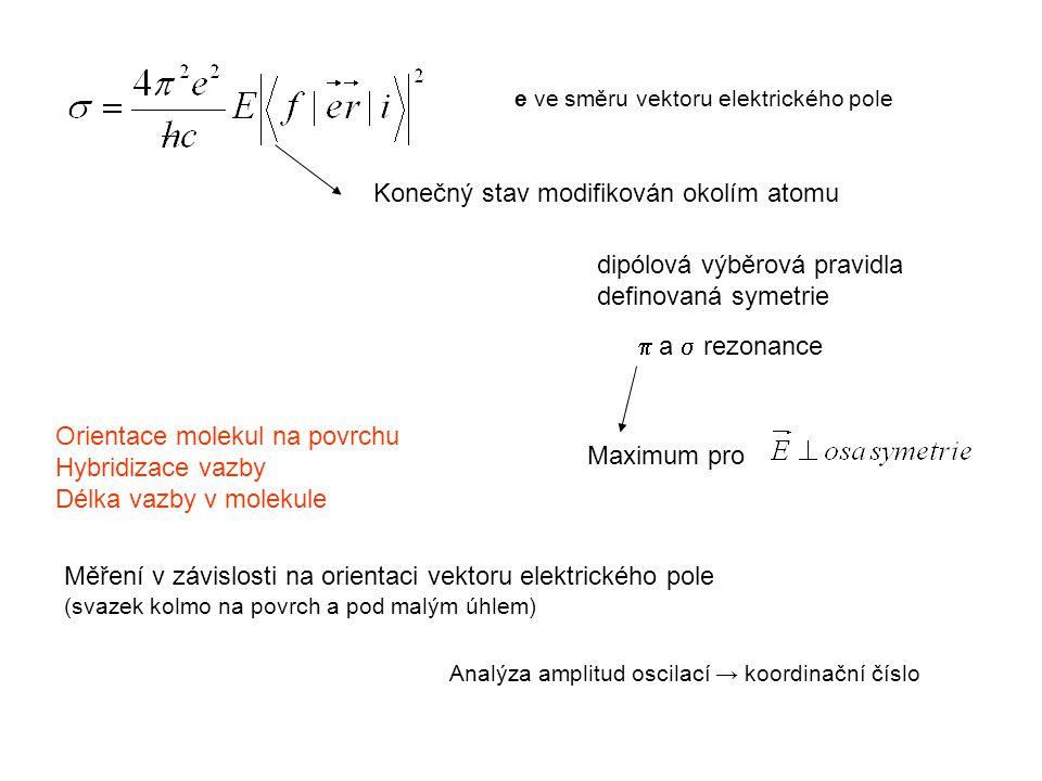 Konečný stav modifikován okolím atomu