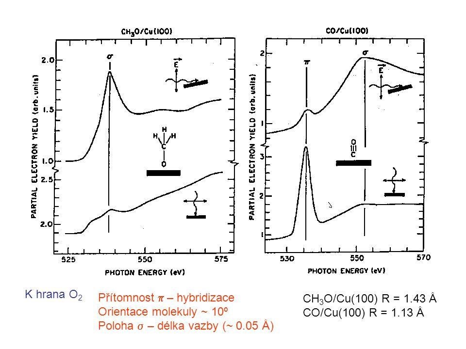 K hrana O2 Přítomnost p – hybridizace.