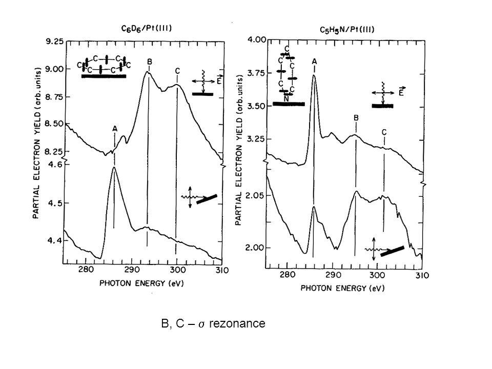 B, C – s rezonance