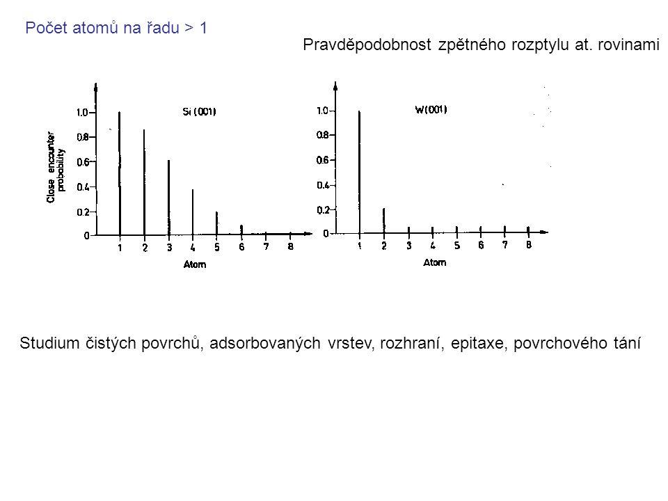 Počet atomů na řadu > 1