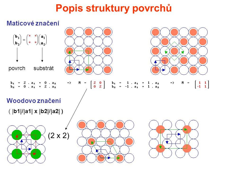 Popis struktury povrchů