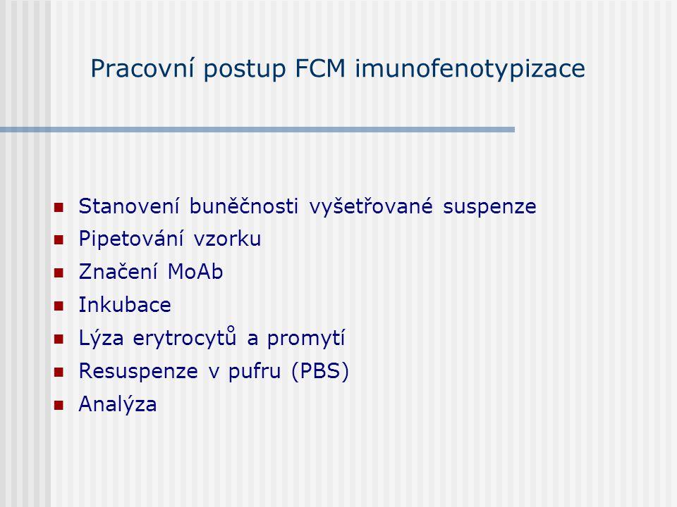 Pracovní postup FCM imunofenotypizace