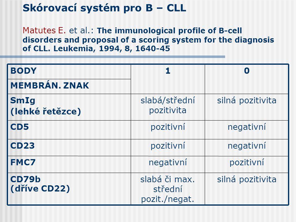 Skórovací systém pro B – CLL Matutes E. et al