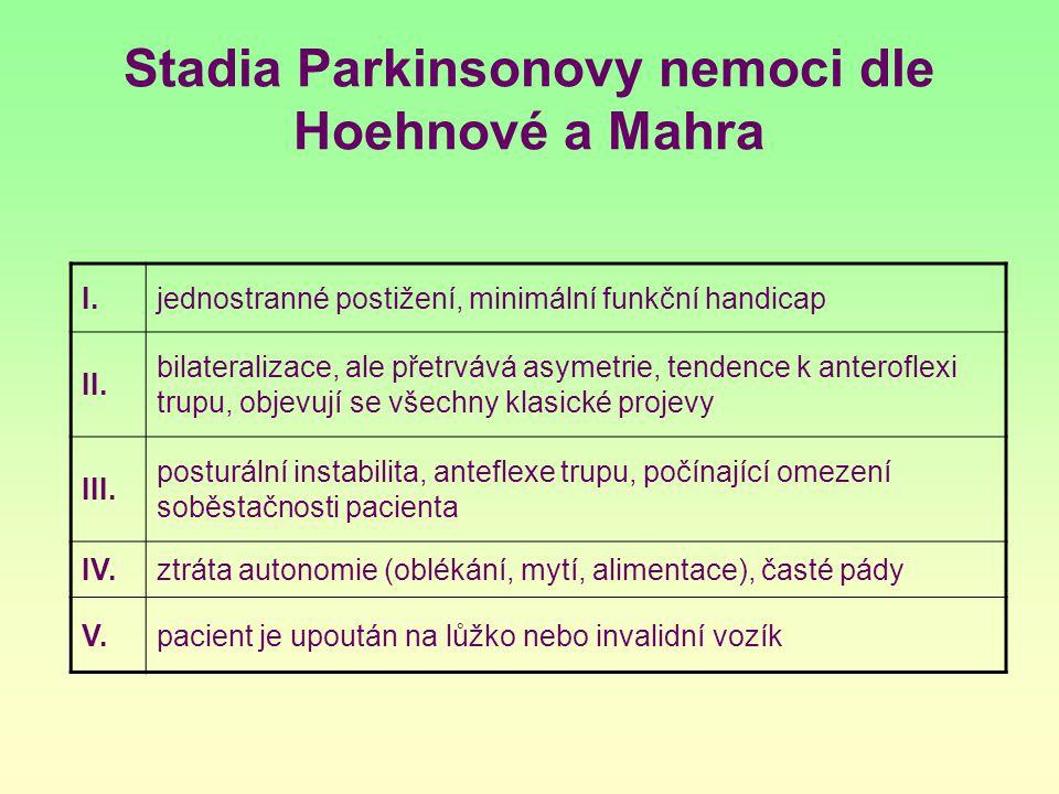 Stadia Parkinsonovy nemoci dle Hoehnové a Mahra