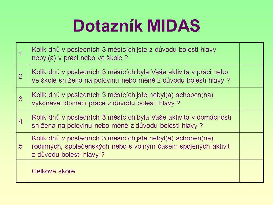 Dotazník MIDAS 1. Kolik dnů v posledních 3 měsících jste z důvodu bolesti hlavy nebyl(a) v práci nebo ve škole