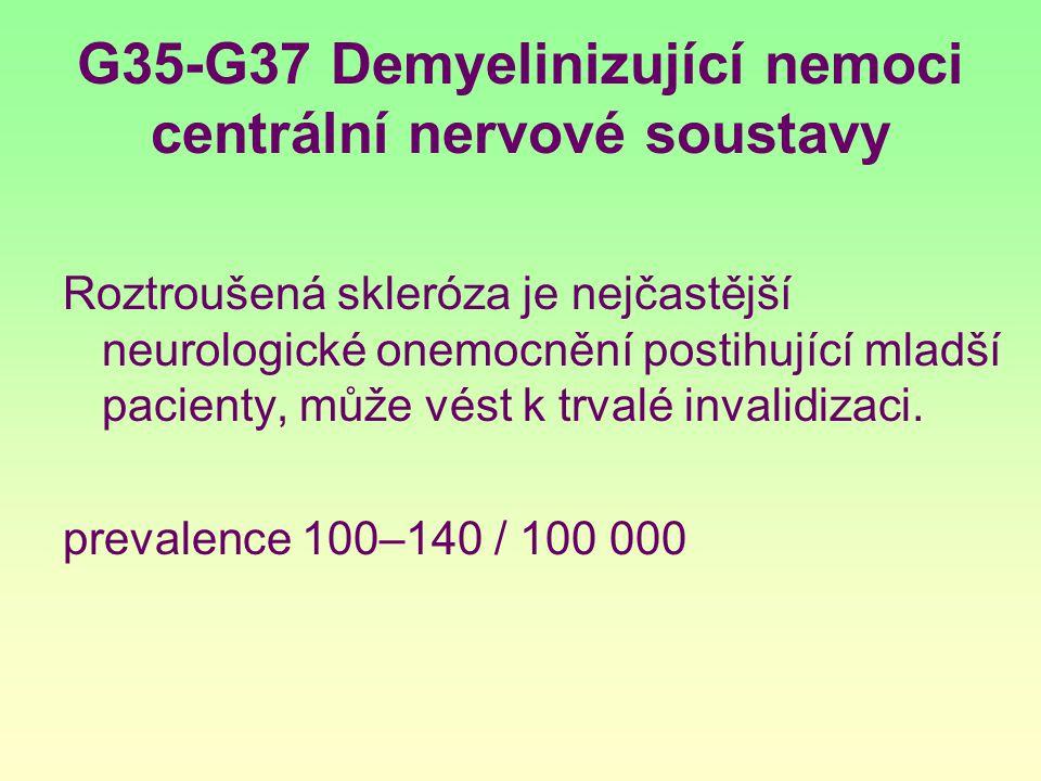 G35-G37 Demyelinizující nemoci centrální nervové soustavy
