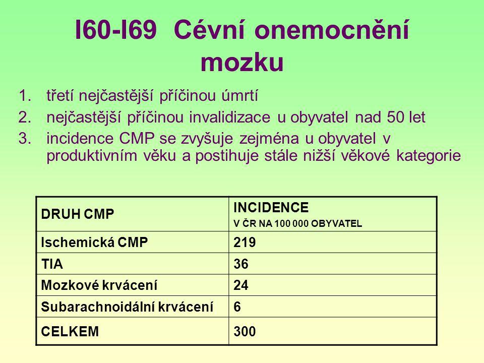 I60-I69 Cévní onemocnění mozku
