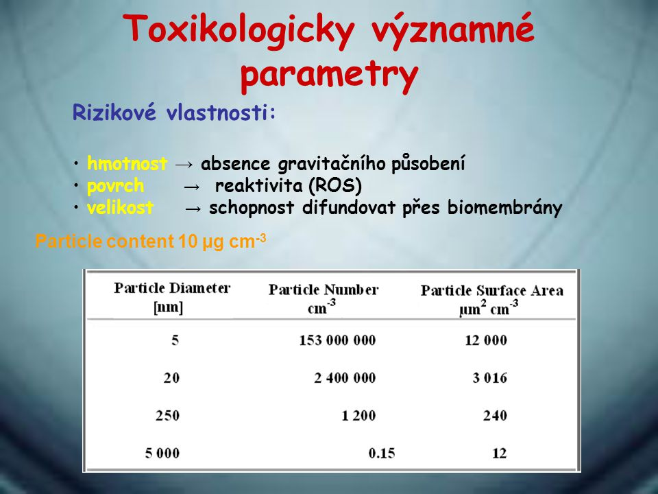 Toxikologicky významné parametry