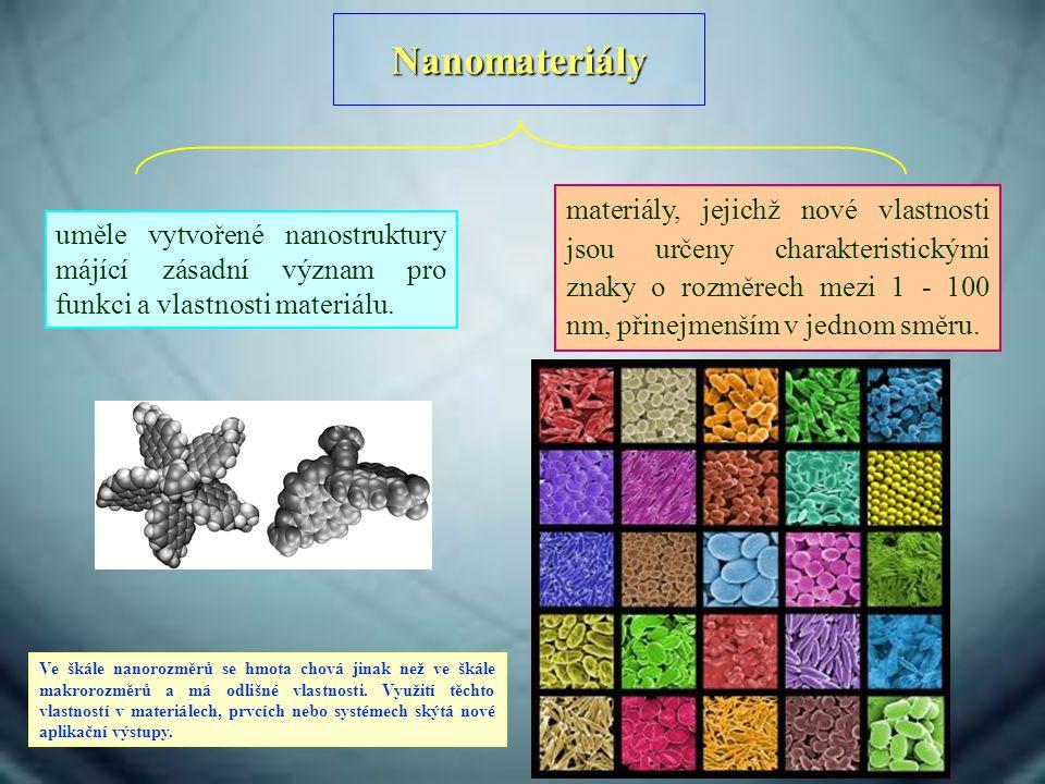 Nanomateriály materiály, jejichž nové vlastnosti jsou určeny charakteristickými znaky o rozměrech mezi 1 - 100 nm, přinejmenším v jednom směru.