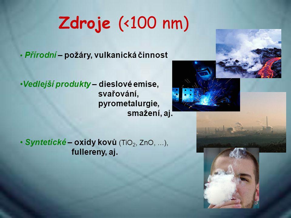 Zdroje (<100 nm) Přírodní – požáry, vulkanická činnost.