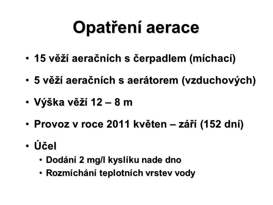 Opatření aerace 15 věží aeračních s čerpadlem (míchací)