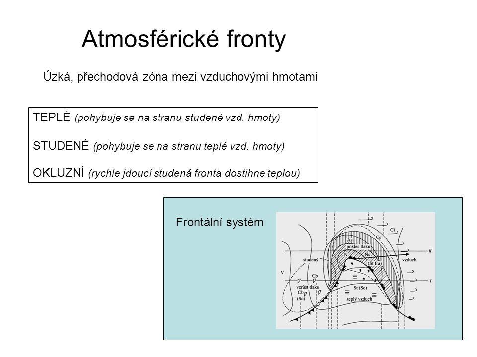 Atmosférické fronty Úzká, přechodová zóna mezi vzduchovými hmotami