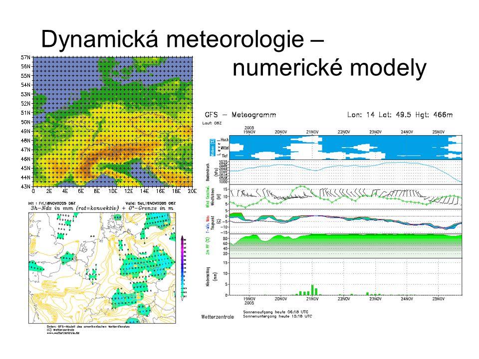 Dynamická meteorologie –