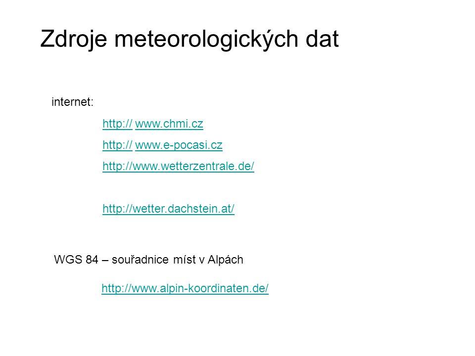 Zdroje meteorologických dat