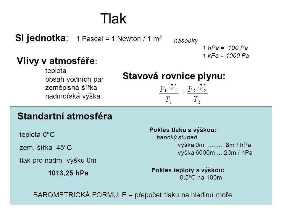 Tlak SI jednotka: 1 Pascal = 1 Newton / 1 m2 Vlivy v atmosféře: