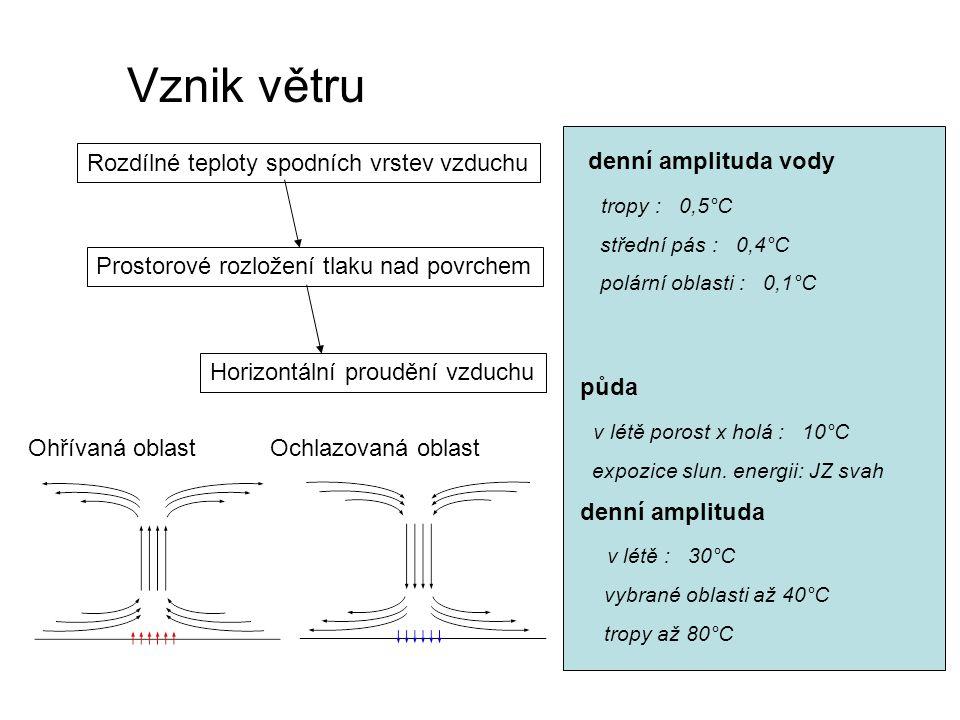 Vznik větru Rozdílné teploty spodních vrstev vzduchu