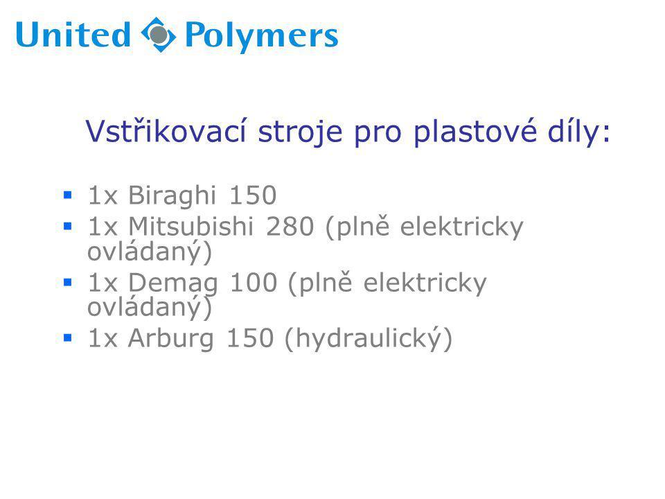 Vstřikovací stroje pro plastové díly: