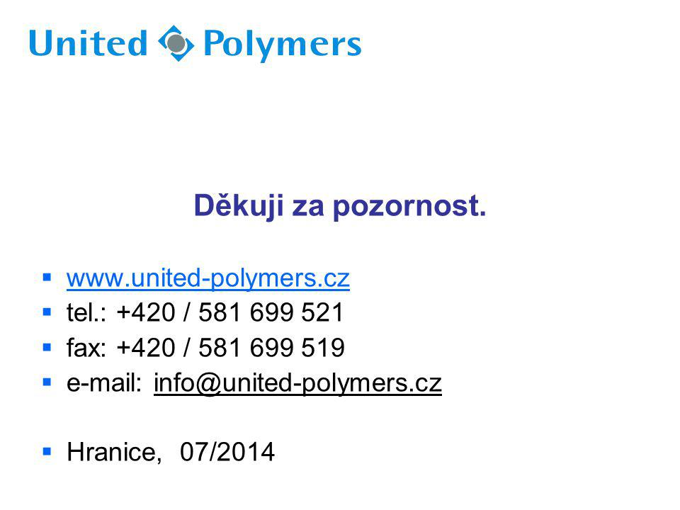 Děkuji za pozornost. www.united-polymers.cz tel.: +420 / 581 699 521