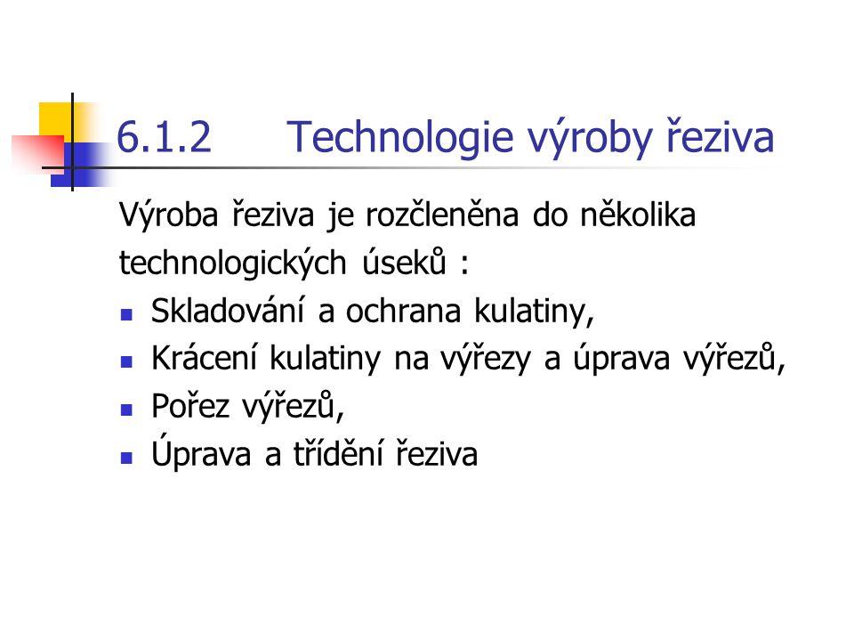 6.1.2 Technologie výroby řeziva
