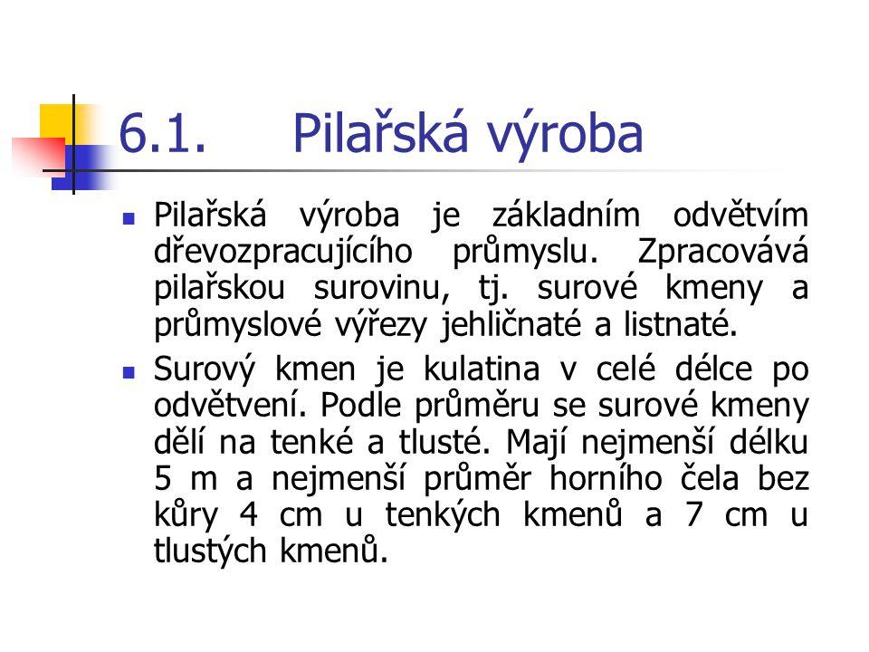 6.1. Pilařská výroba