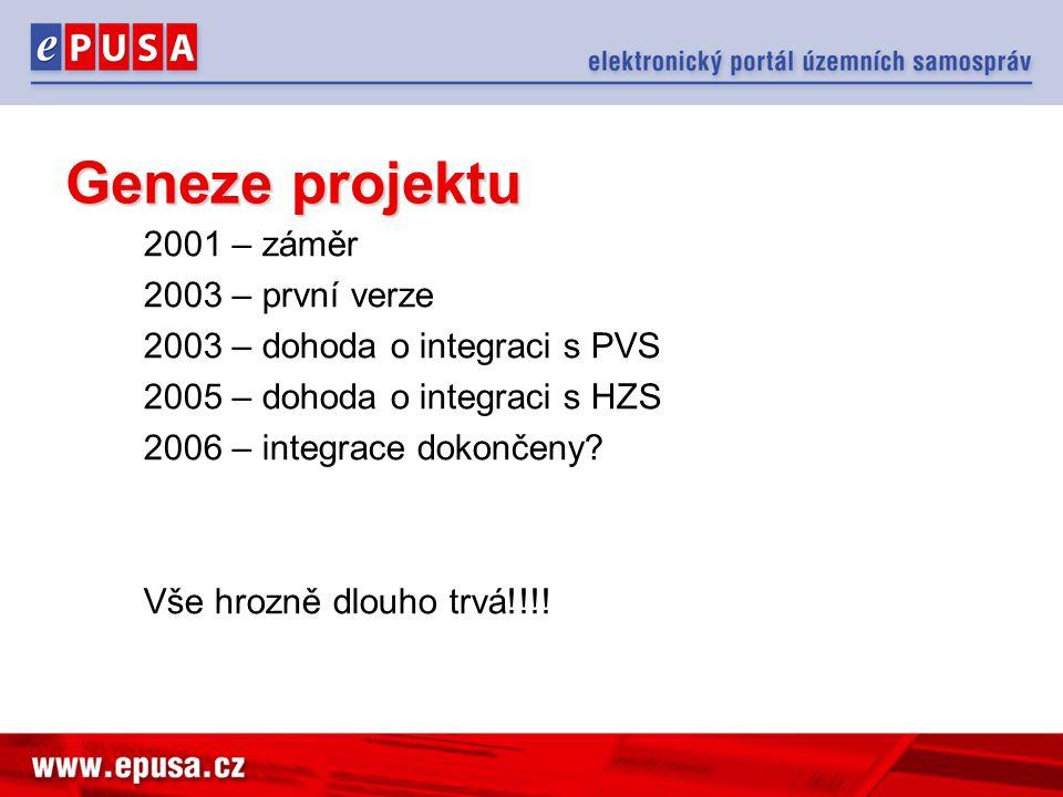 Geneze projektu 2001 – záměr 2003 – první verze