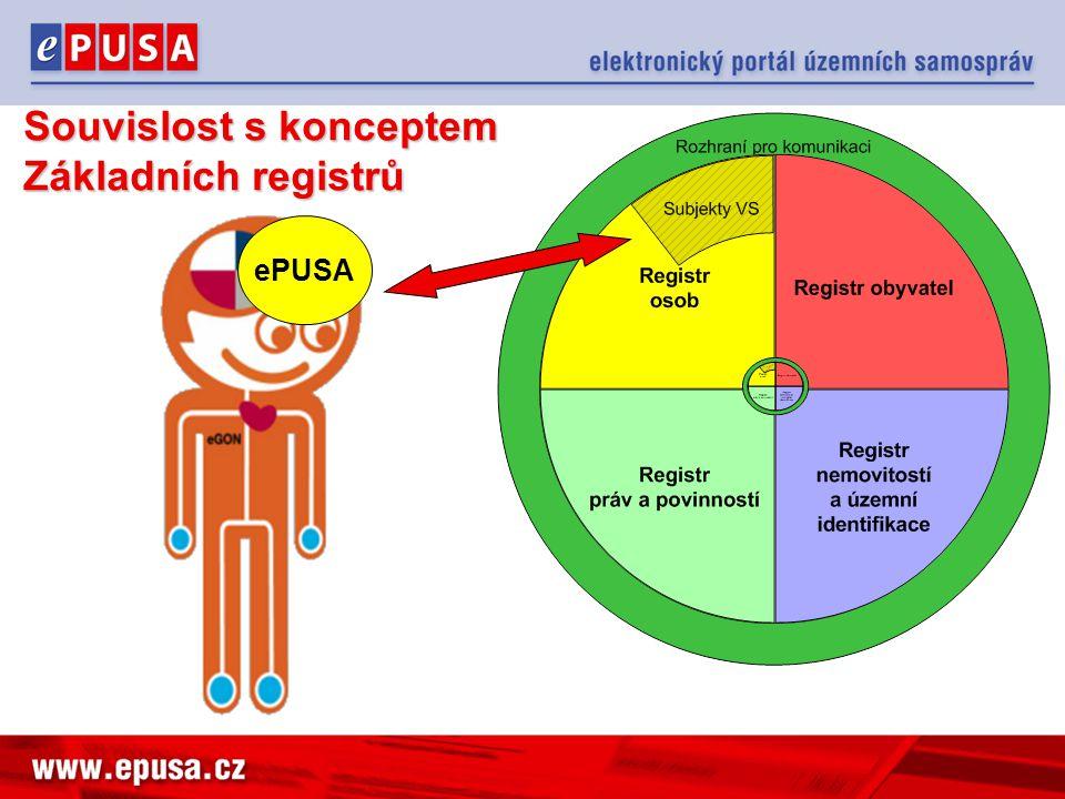 Souvislost s konceptem Základních registrů