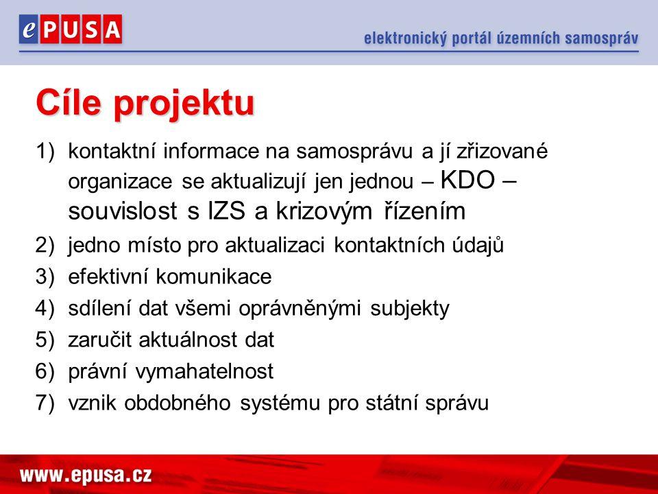 Cíle projektu kontaktní informace na samosprávu a jí zřizované organizace se aktualizují jen jednou – KDO – souvislost s IZS a krizovým řízením.