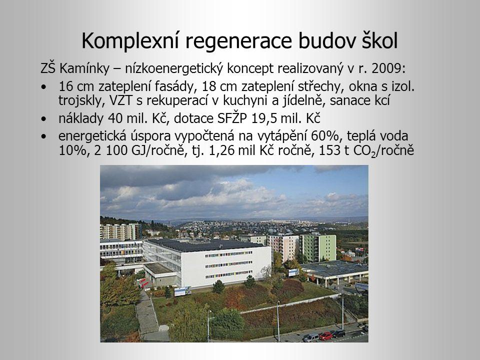Komplexní regenerace budov škol