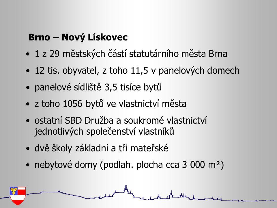 Brno – Nový Lískovec 1 z 29 městských částí statutárního města Brna. 12 tis. obyvatel, z toho 11,5 v panelových domech.