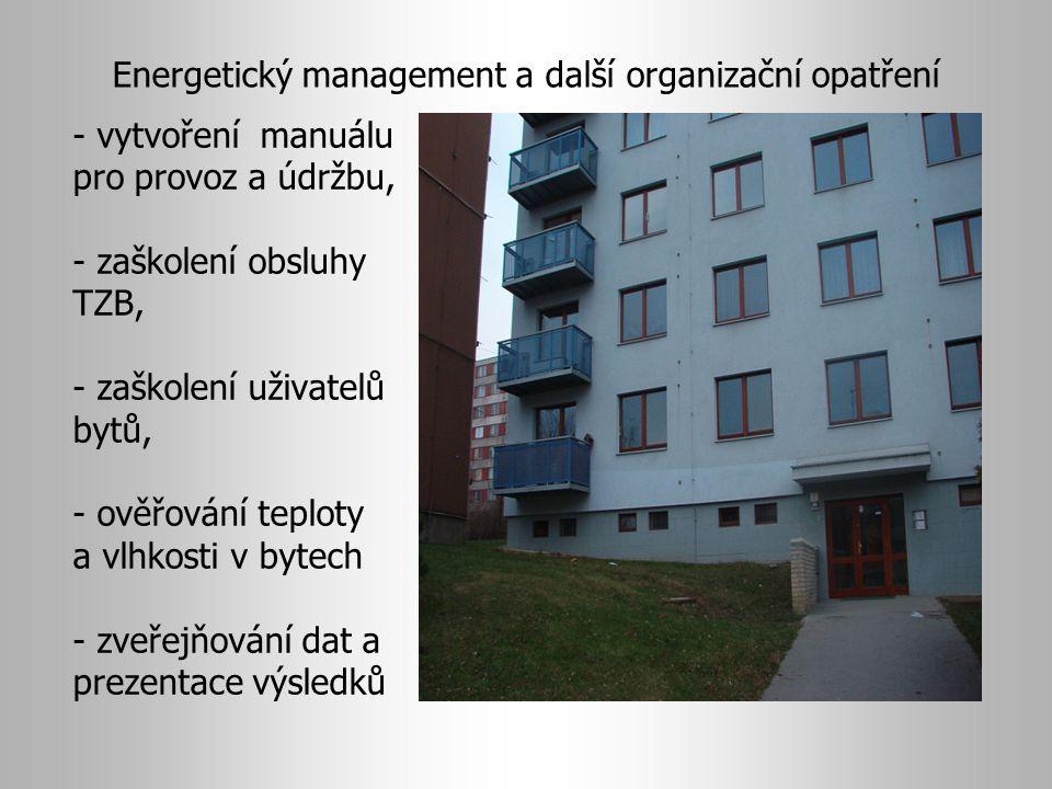 Energetický management a další organizační opatření