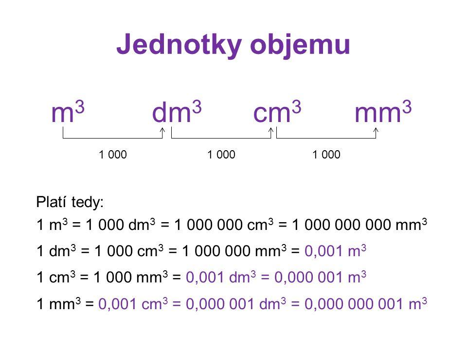 Jednotky objemu m3 dm3 cm3 mm3 Platí tedy: