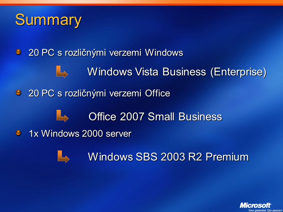 Summary Windows Vista Business (Enterprise) Office 2007 Small Business