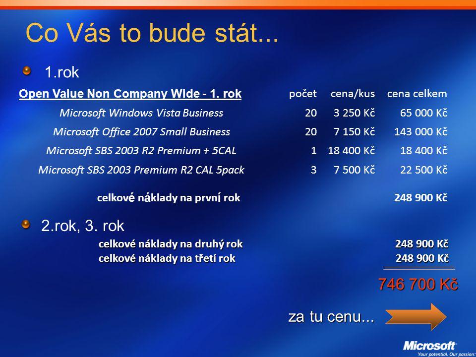 Co Vás to bude stát... 1.rok 2.rok, 3. rok 746 700 Kč za tu cenu...