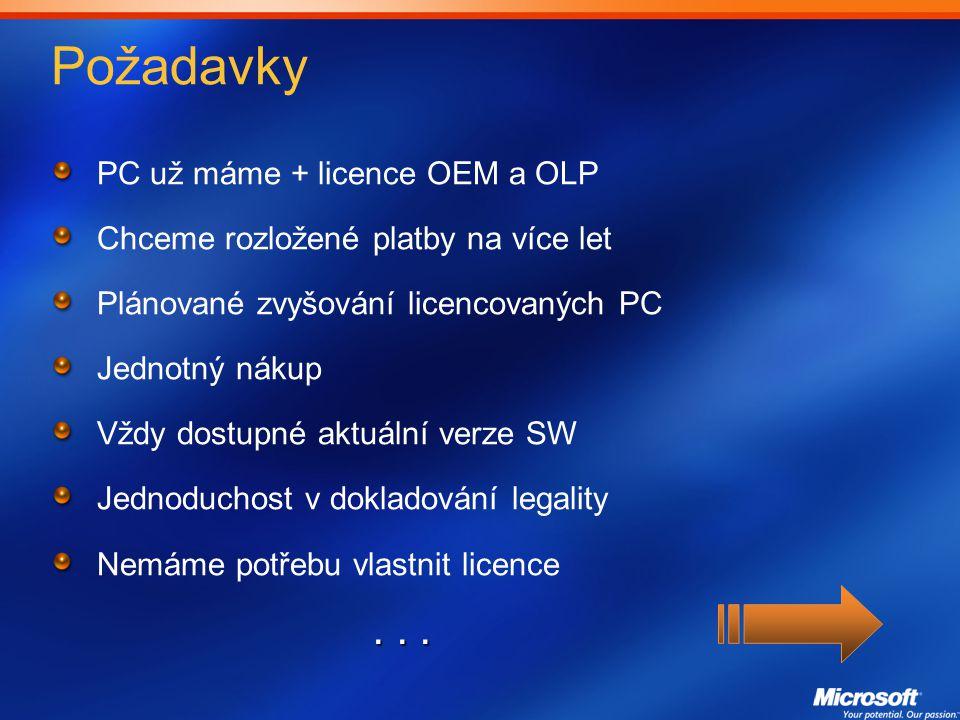 Požadavky . . . PC už máme + licence OEM a OLP