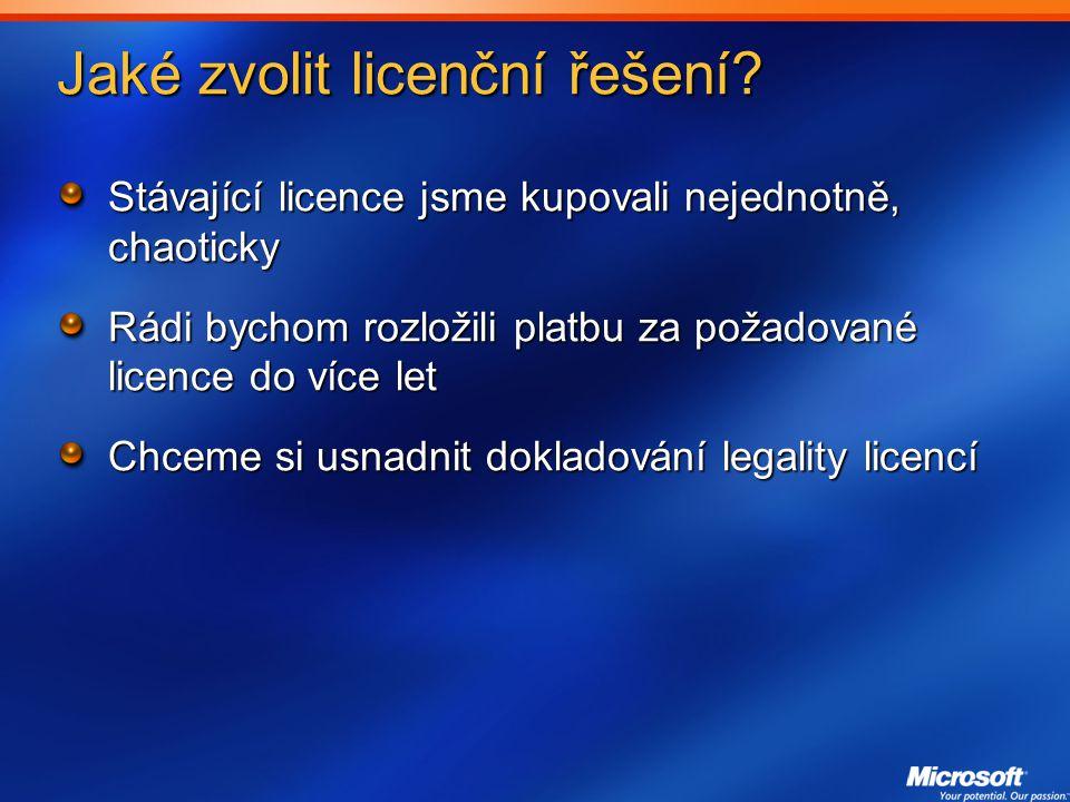 Jaké zvolit licenční řešení