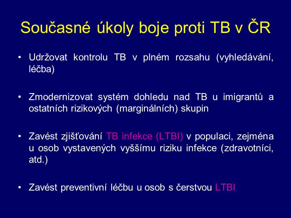 Současné úkoly boje proti TB v ČR