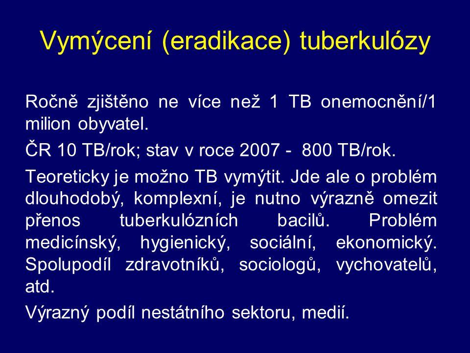 Vymýcení (eradikace) tuberkulózy